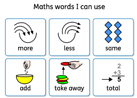 maths vocabulary symbols