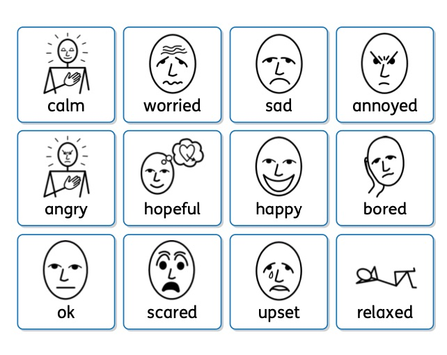 pictures of different emotion faces in symbols